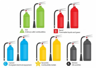 fire-extinguisher-infographic_62147507867